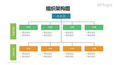 彩色3层深度的组织架构图PPT模板素材
