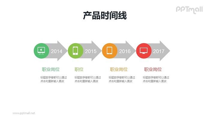 产品开发时间线PPT模板下载
