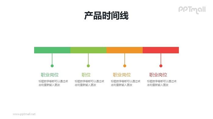 工作经历/产品时间线/时间轴PPT素材下载_幻灯片预览图1