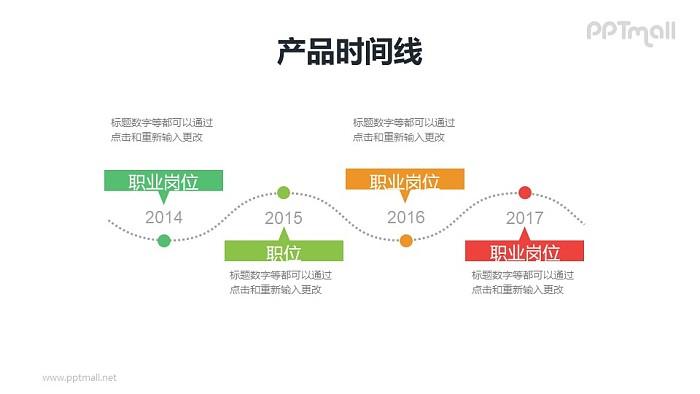波浪形的工作经验/产品时间线PPT素材下载_幻灯片预览图1