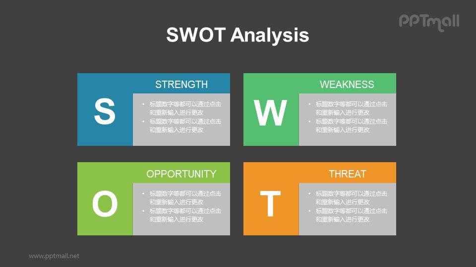 SWOT模型PPT模板素材