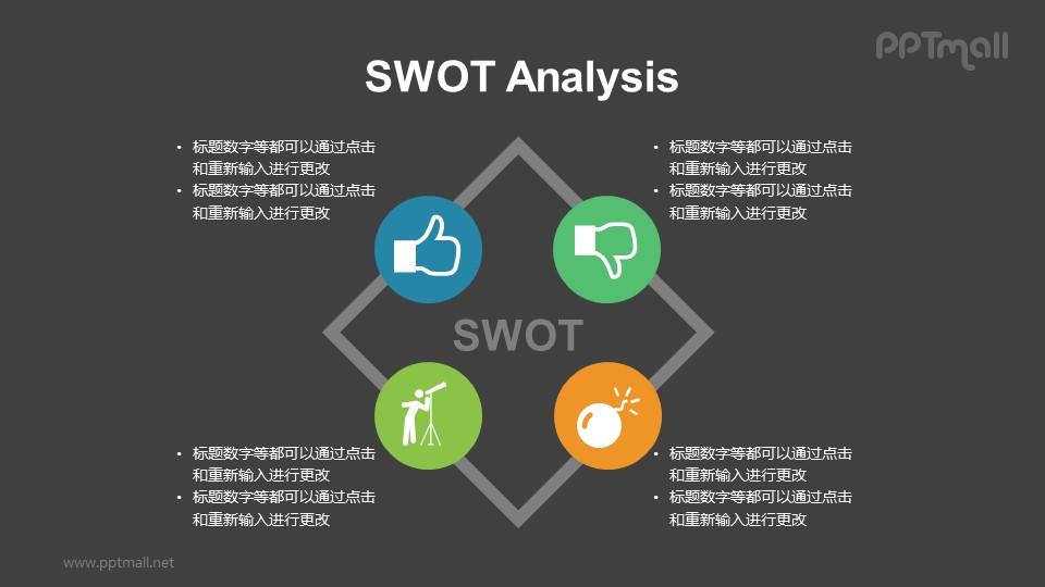 比较特别的SWOT模型PPT模板素材
