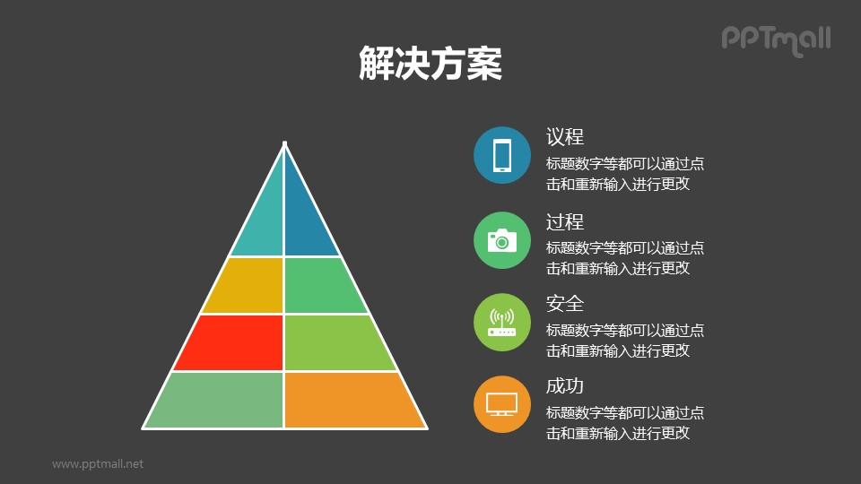 4部分金字塔结构文字说明PPT模板素材下载