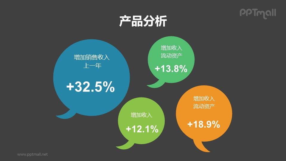 4组气泡展示不同资产收入数据的PPT素材