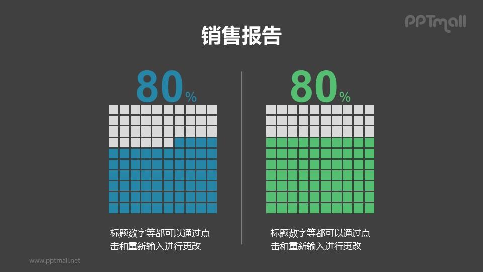 大数据数字展示形式PPT素材模板