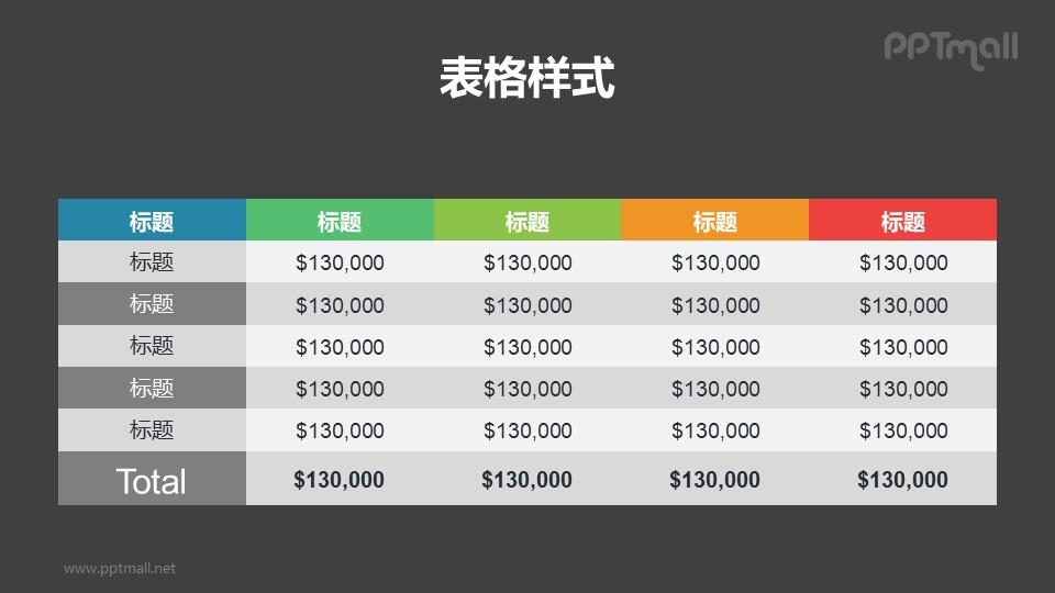 彩色表头的汇总表格PPT模板下载_幻灯片预览图2