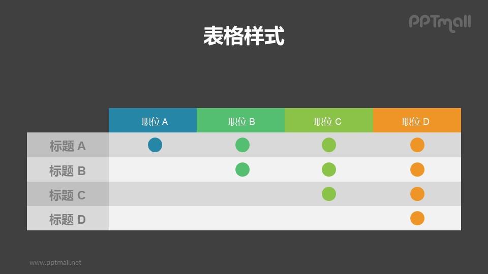 工作职能表/功能表PPT模板素材下载