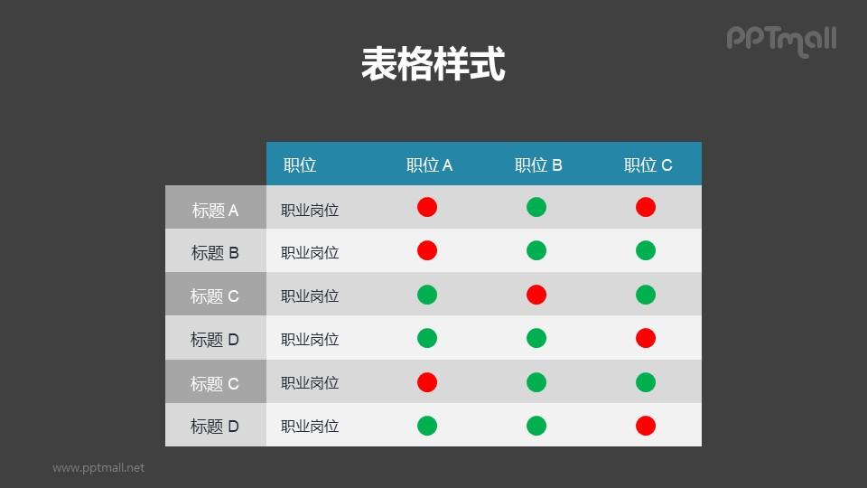 职位/职能描述表PPT模板下载
