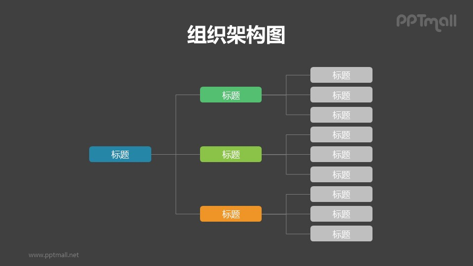 3层级深度的组织架构图PPT模板素材
