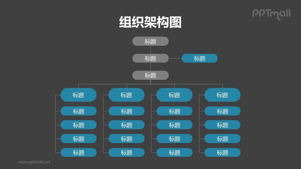 纵向4层结构的组织架构图(包含助理)PPT模板素材