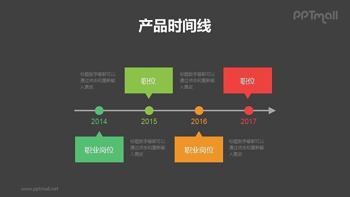 线条+色块组成的时间轴PPT素材下载_幻灯片预览图2