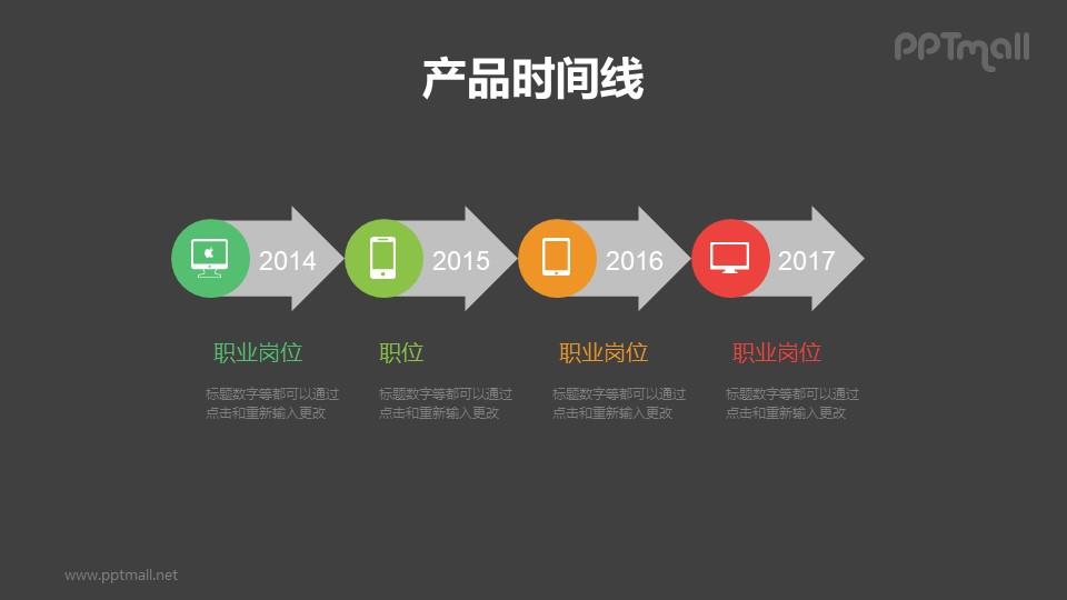 产品开发时间线/职业生涯时间轴PPT素材下载
