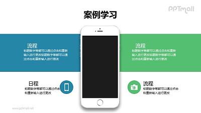 4部分文字说明/苹果手机样机/目录导航/要点列表PPT模板下载
