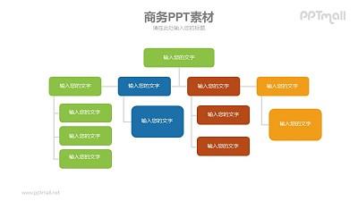 组织架构图PPT模板素材