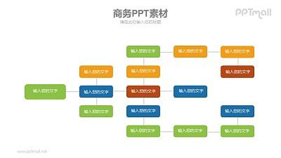 横向多层结构组织架构图PPT模板素材