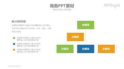 构组织架构图介绍PPT模板素材
