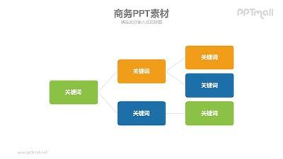 横向3层级的组织架构图PPT模板素材