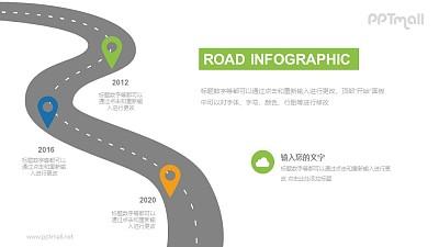 模拟公路的时间轴PPT素材