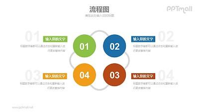 4部分并列关系圆形示意图PPT模板素材