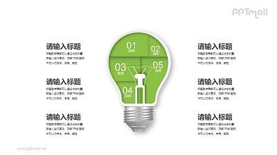 电灯泡的五个部分解释说明PPT素材下载