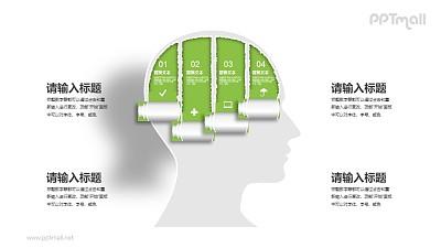 被撕开的大脑PPT逻辑图示下载