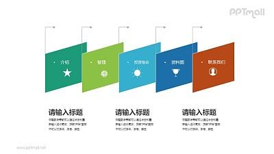 公司多方面介绍PPT素材模板下载