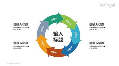7部分箭头循环逻辑关系PPT素材下载