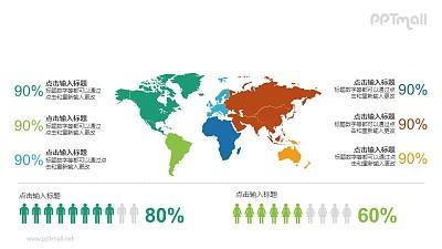 世界男女比例/男女占比数据分析图PPT素材下载