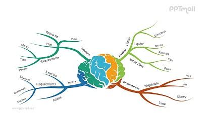 大脑神经网络仿生图示PPT素材下载