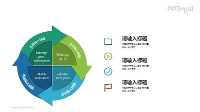 4部分循环图示PPT素材下载