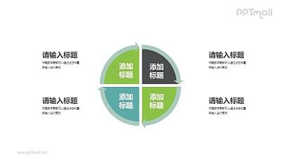 循环关系的PPT素材下载