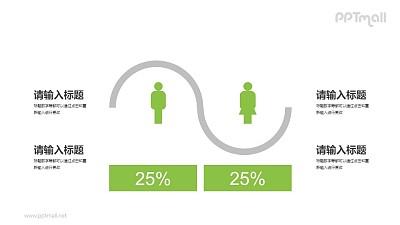 男女占比对比PPT素材下载