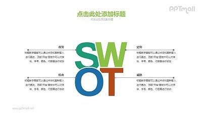 SWOT模型PPT素材下载