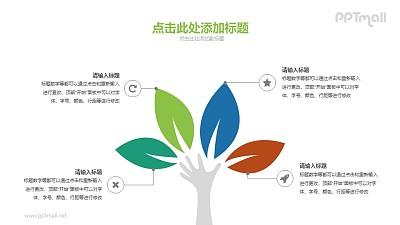 四片叶子组成的树木PPT素材下载