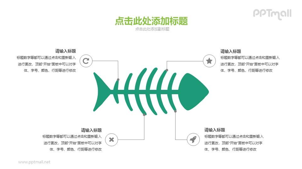 鱼骨图示例PPT素材下载_幻灯片预览图1