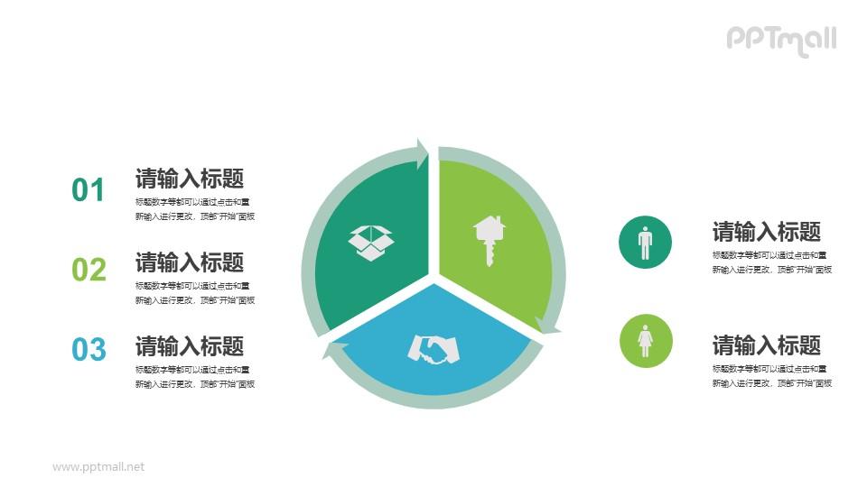 3部分循环关系PPT素材下载