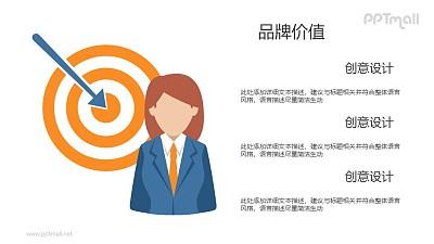 目标人群/品牌价值PPT矢量图片素材下载