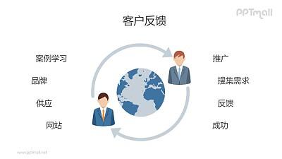 客户反馈PPT矢量图片素材下载