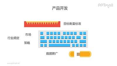 产品开发PPT矢量图片素材下载