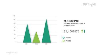 三角形的柱状图PPT素材下载