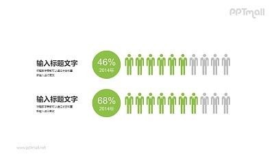 男女比例对比分析数据分析PPT素材下载