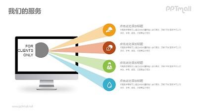 电脑屏幕/电脑样机展示PPT素材下载