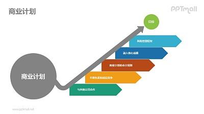 商业计划PPT素材下载