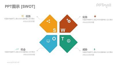 箭头聚拢的SWOT模型PPT素材下载