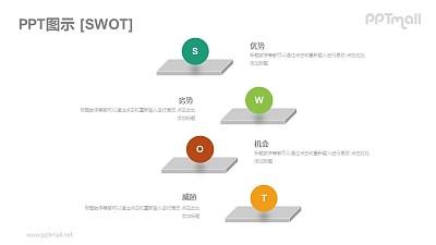 空间立体感十足的SWOT模型PPT图示素材下载