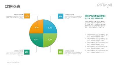 4个不同年份的数据分析PPT图示下载