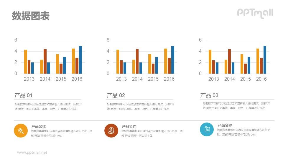 三组柱状图数据对比PPT素材下载