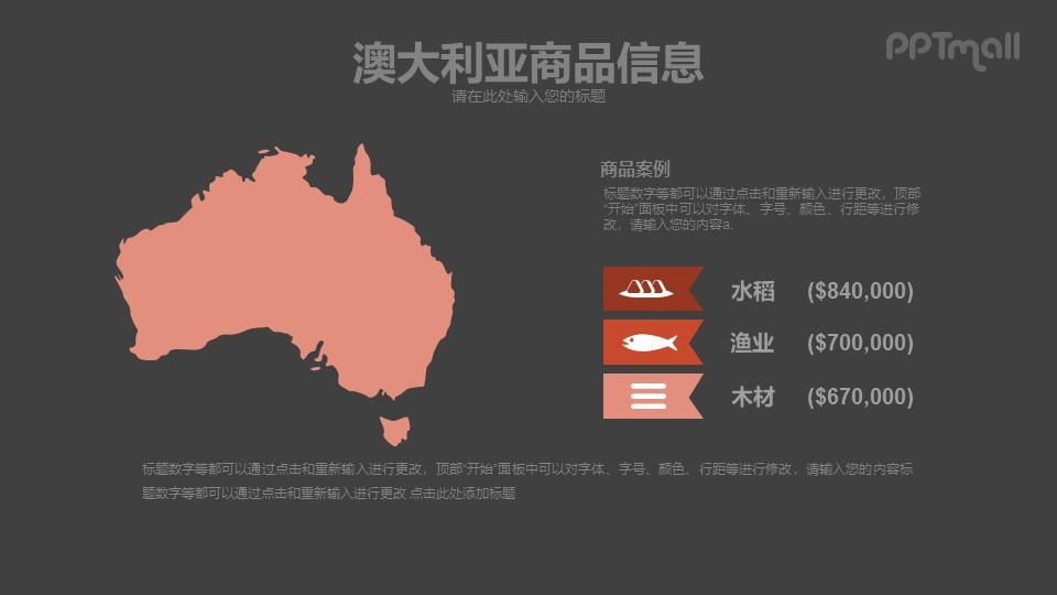 澳大利亚商品信息PPT模板素材下载