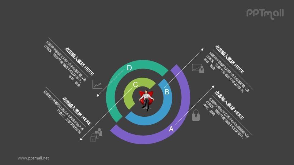 圆环图解释说明PPT素材下载