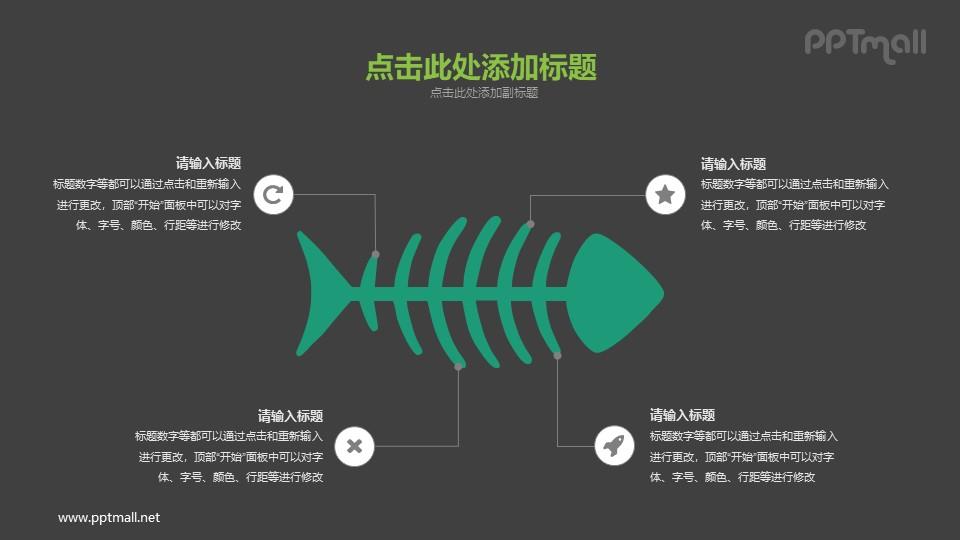 鱼骨图示例PPT素材下载